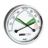Thermo-Hygrometer   45.2024